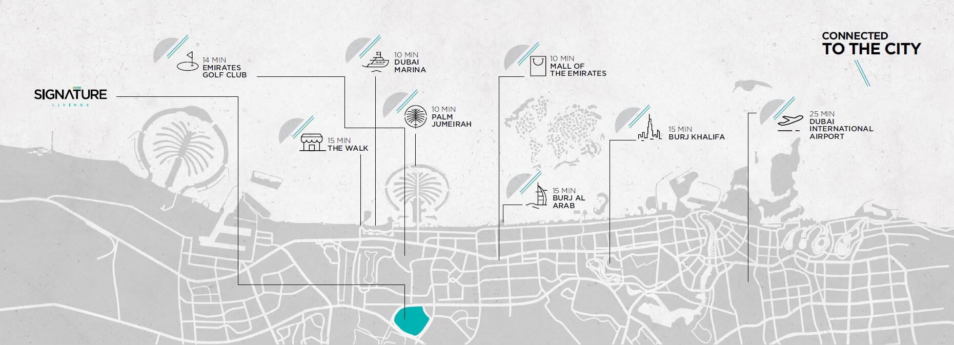 خريطة سيجنتشر ليفينجس - سيجنتشر ليفينجس من مجموعة جرين جروب