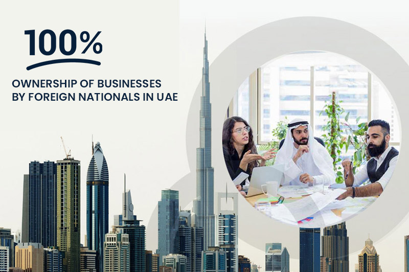 100% Ownership of Businesses by Foreign Nationals in UAE